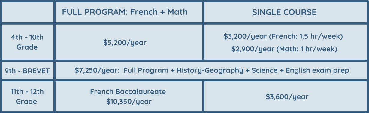 OFALycee Tuition Fees